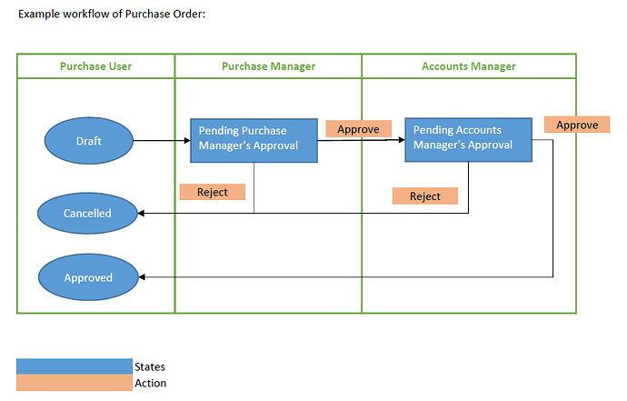 workflow%20example