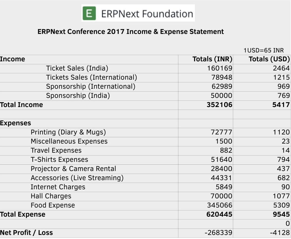 erpnext conference 2017 - income and expense statement - foundation  erpnext
