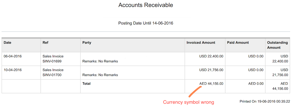 Wrong Currency Symbol Account Receivable Report Reports Discuss