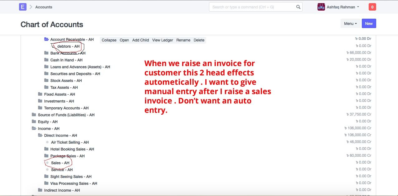Manual Accounting Entry After Sales Invoice Submission Insted Of - Invoice journal entry example