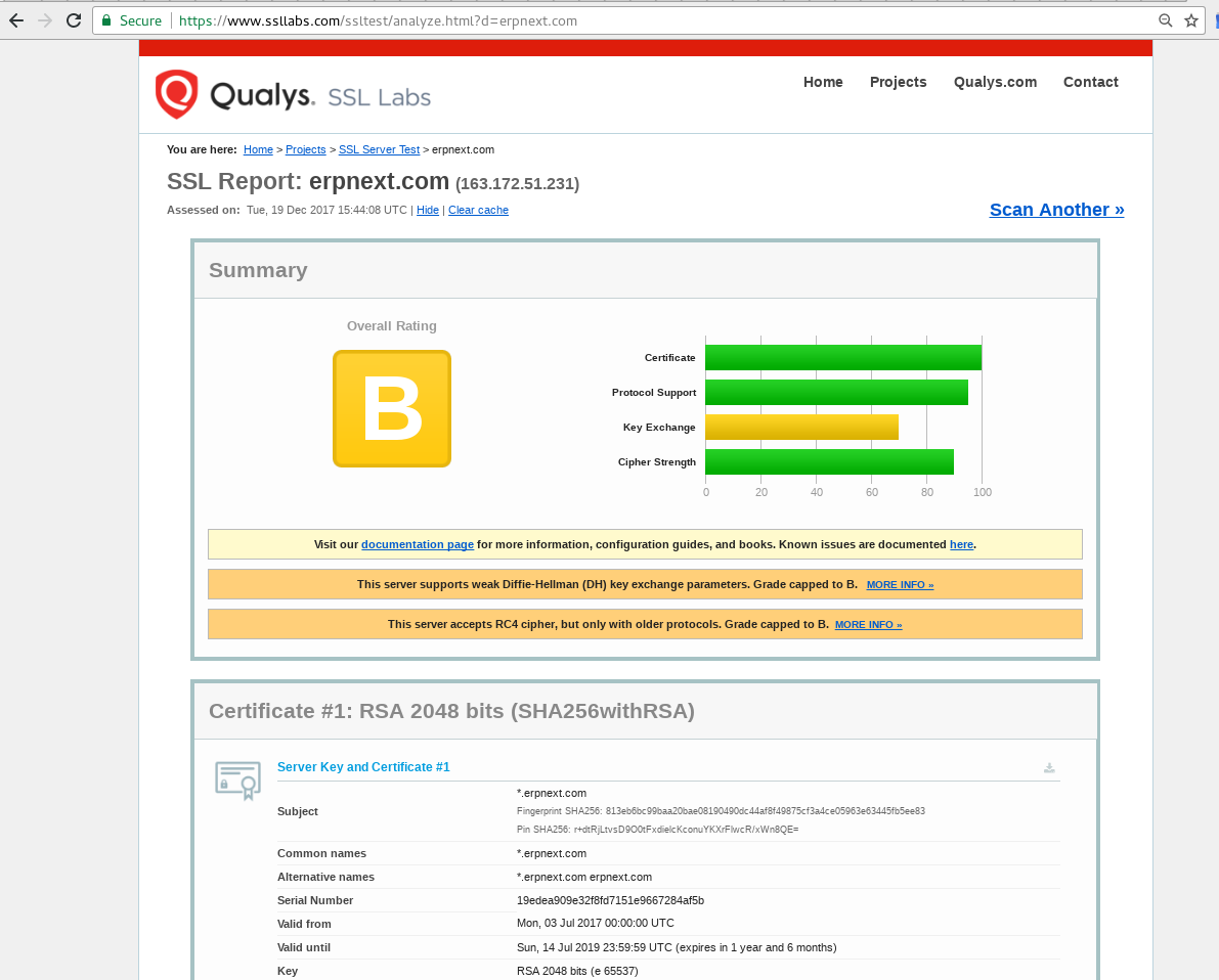 Shopify erpnext integration hangs ssl cert issue integration screenshot from 2017 12 19 08 45 13g1191x958 776 kb 1betcityfo Image collections
