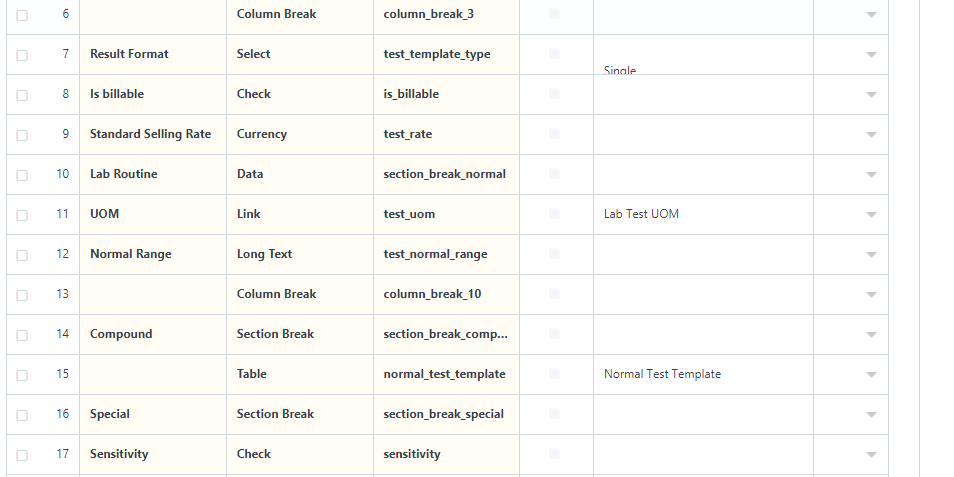 Lab Test template which i creating items its not link to